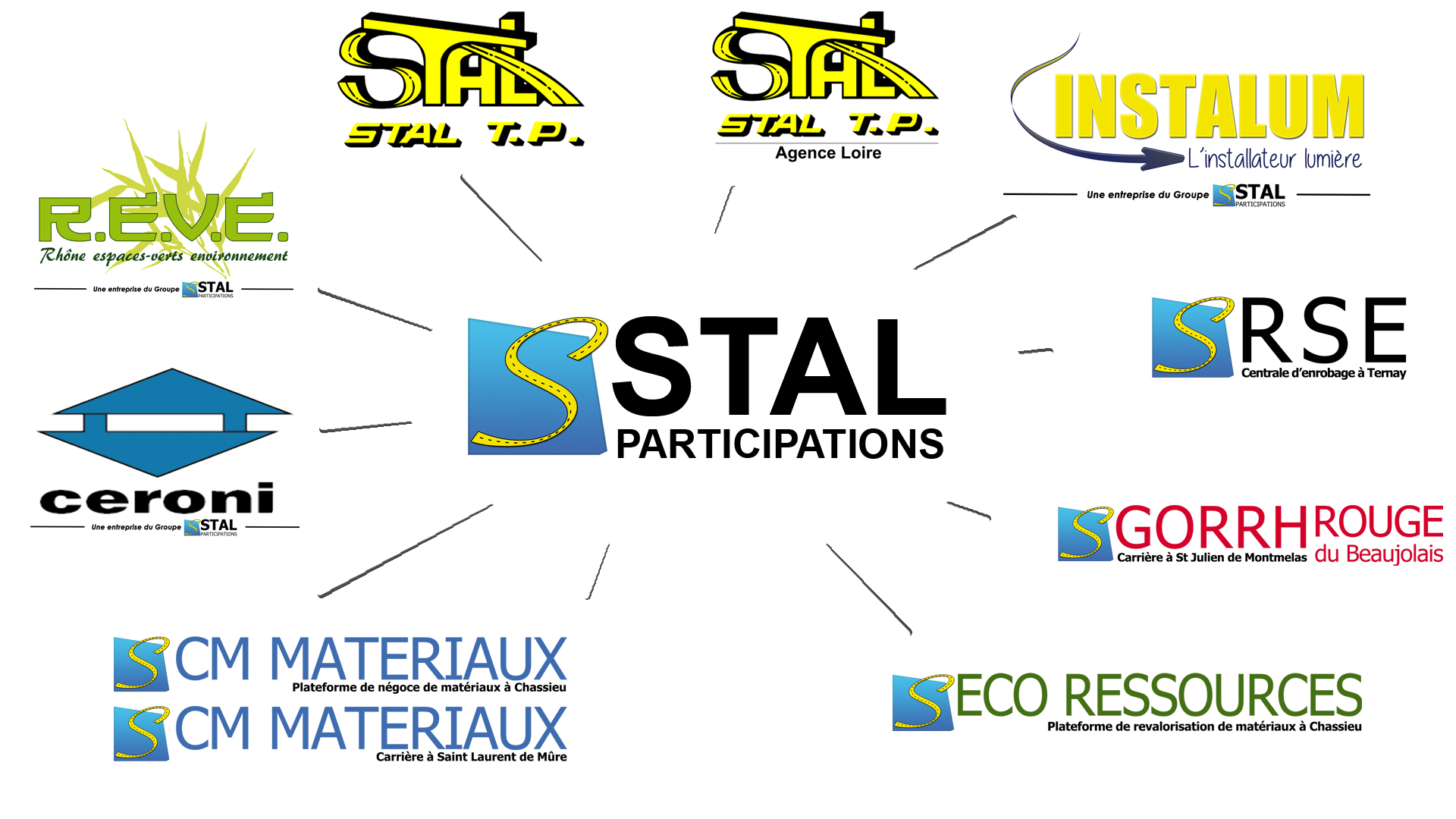 stal-participations